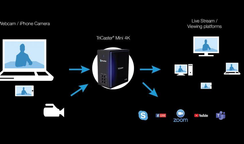 Exertis Pro AV Newtec Tricaster