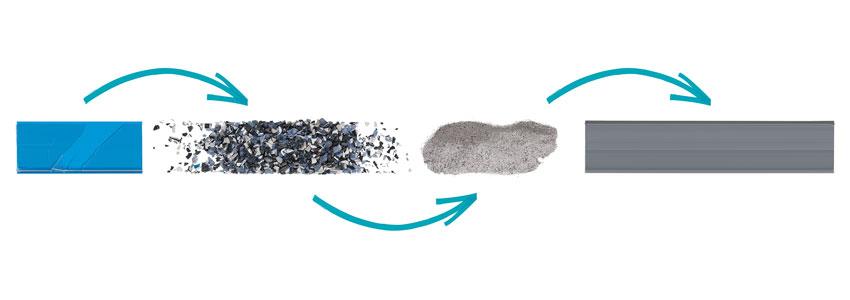 Rezyklate werden aus Altwaren gewonnen, die granuliert und neu verarbeitet werden. Foto: VKF Renzel